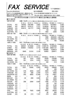 通関統計8月分.jpg